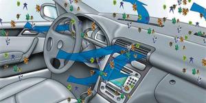 autóklíma tisztítás ózonnal